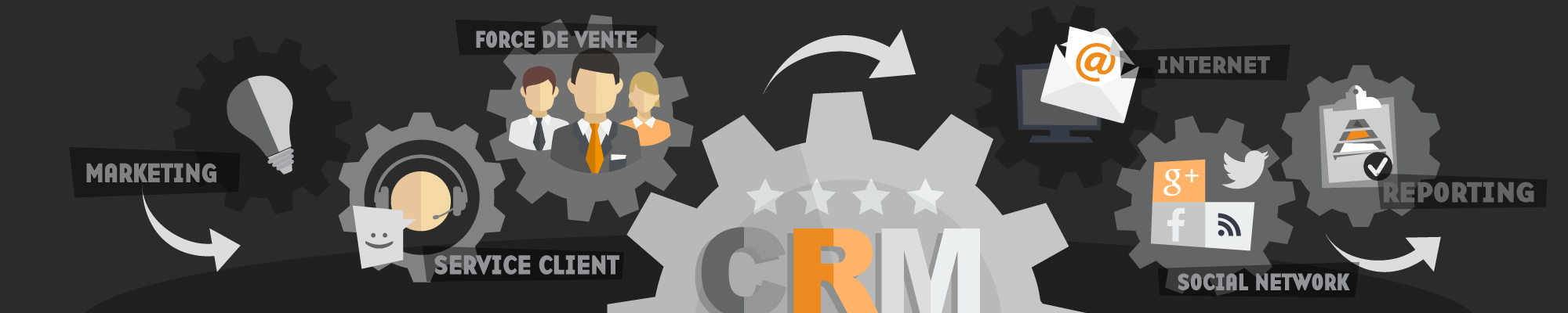 Besoin_CRM_5